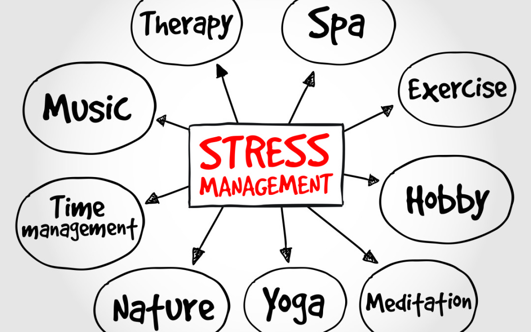 How to Manage Stress in a Chaotic World
