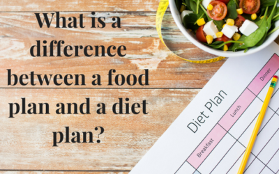 What is the difference between a food plan and a diet plan?